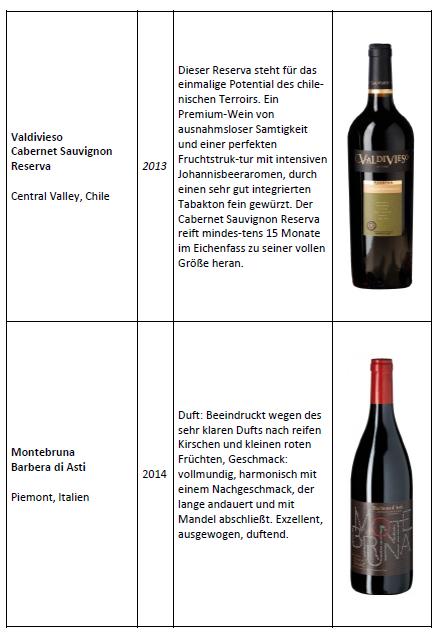 Rotwein2